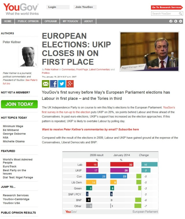 Yougov op poll 2014-01 - Copy