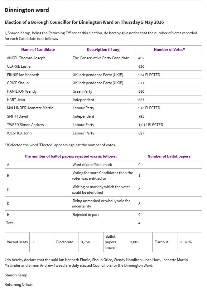 Dinnington_ward_Election_results_5_May_2016_Rotherham_Metropolitan_Borough_Council_-_2016-05-06_15.00.13