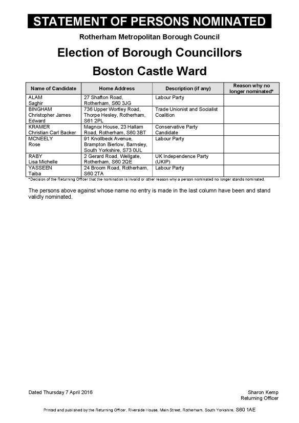 Persons_Nominated___Boston_Castle_Ward