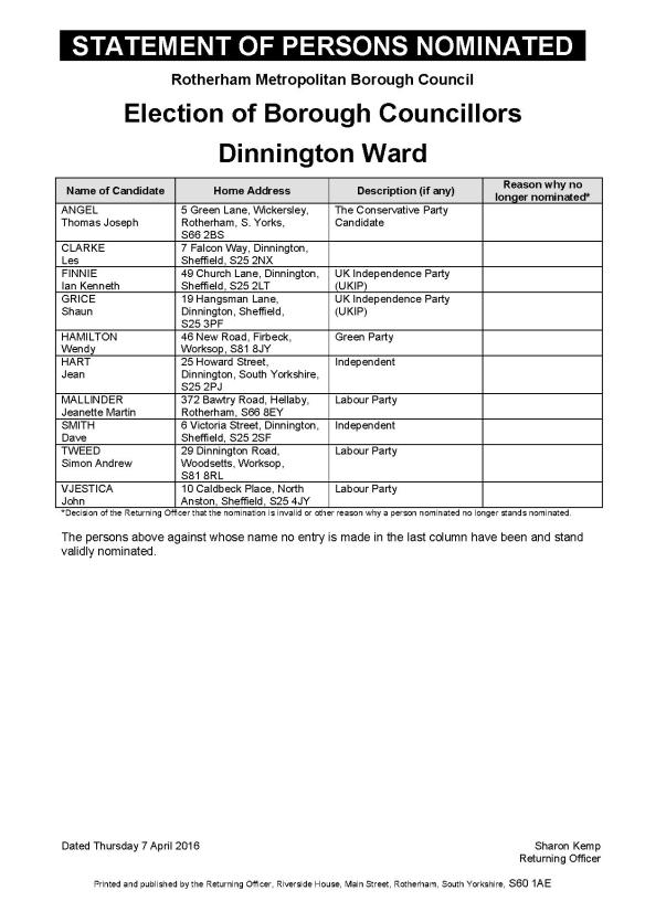 Persons_Nominated___Dinnington_Ward
