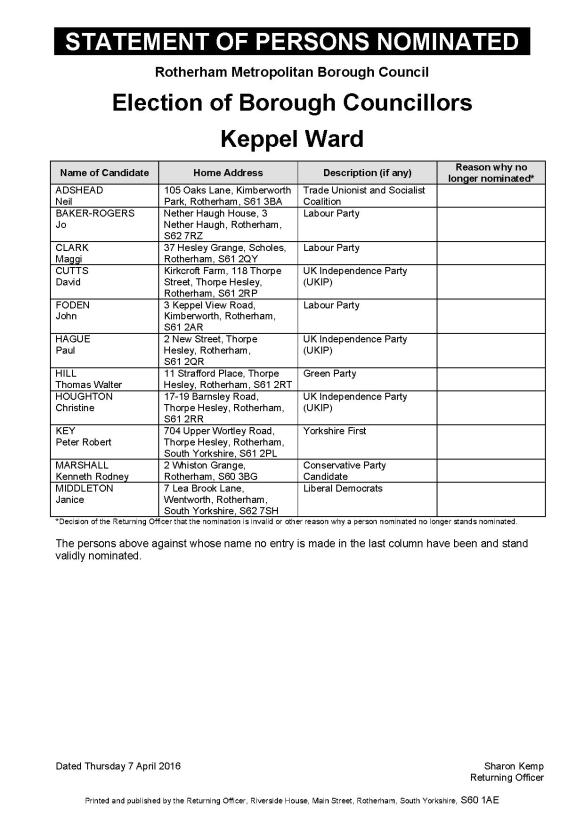 Persons_Nominated___Keppel_Ward