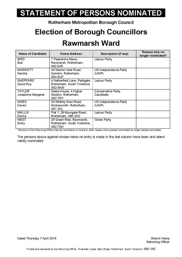 Persons_Nominated___Rawmarsh_Ward