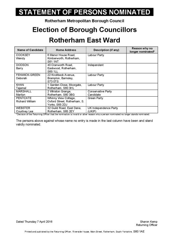 Persons_Nominated___Rotherham_East_Ward