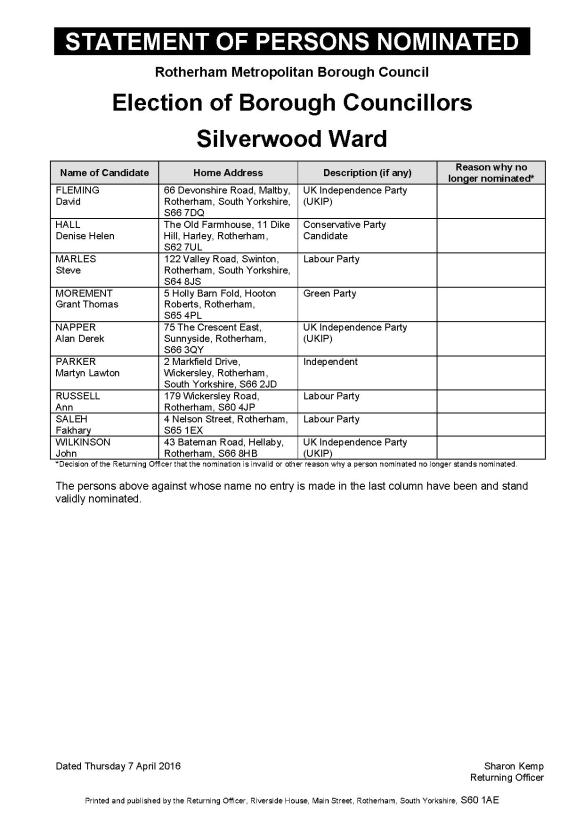 Persons_Nominated___Silverwood_Ward