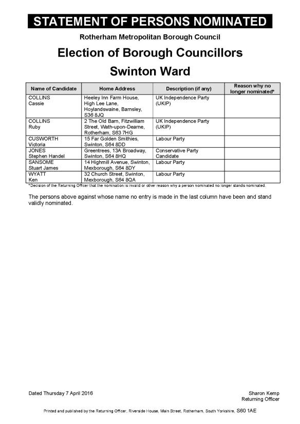 Persons_Nominated___Swinton_Ward