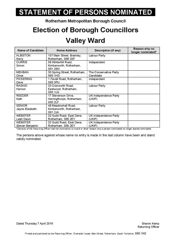 Persons_Nominated___Valley_Ward