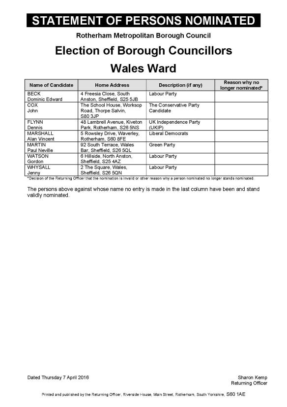 Persons_Nominated___Wales_Ward