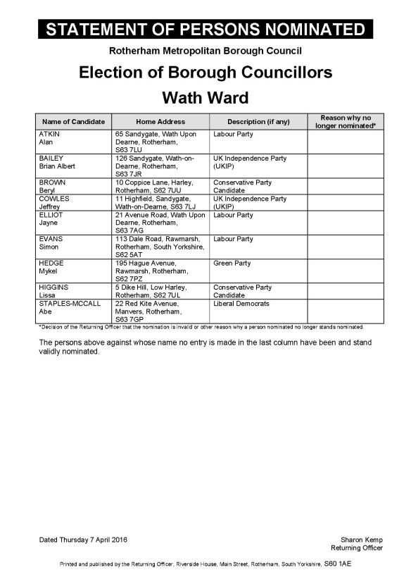 Persons_Nominated___Wath_Ward