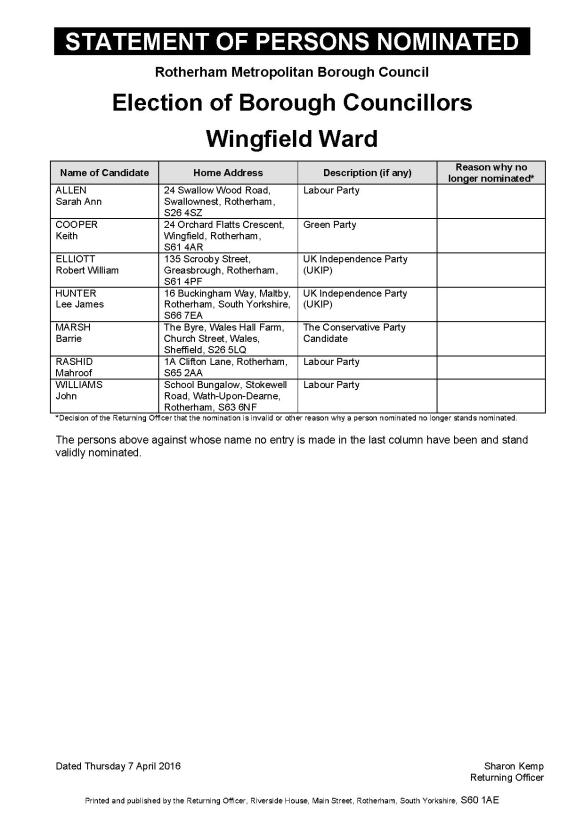 Persons_Nominated___Wingfield_Ward