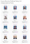 UKIP Cllrs 12 Oct 2015