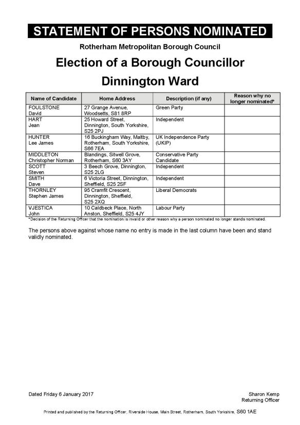 statement_of_persons_nominated___dinnington_ward-doc