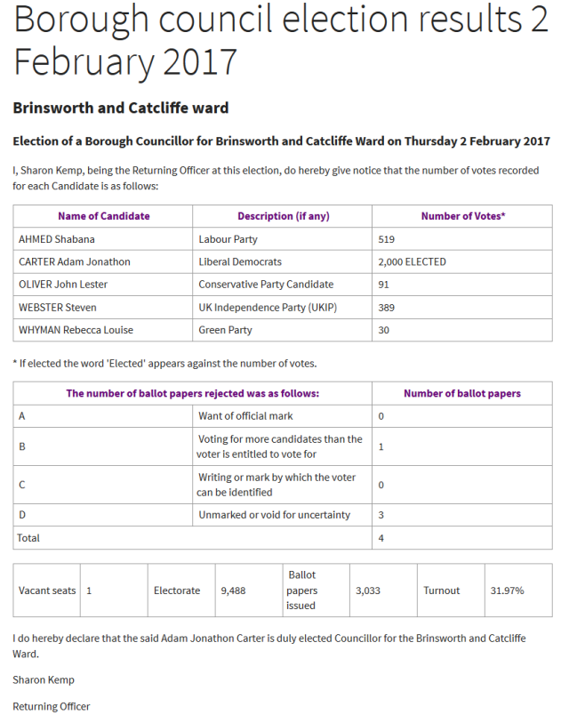 brinsworth_and_catcliffe_ward_borough_council_election_results_2_february_2017_rotherham_metropolitan_borough_council_-_2017-02-03_00-14-35