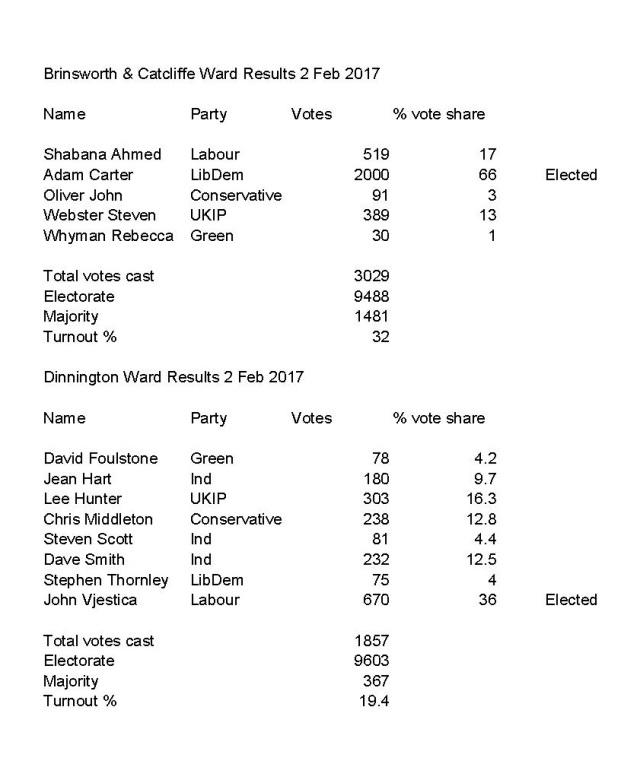 new-opendocument-spreadsheet-2